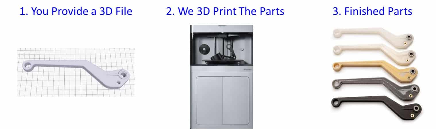 3D Printers, 3D Scanners, 3D Printing - Strategic 3D Solutions