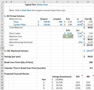 Simple Spreadsheet for Determining the ROI of a 3D Printer