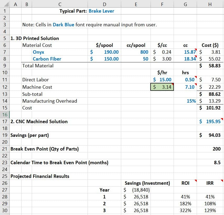 An Image From The Spreadsheet Is Shown Below Click To Enlarge